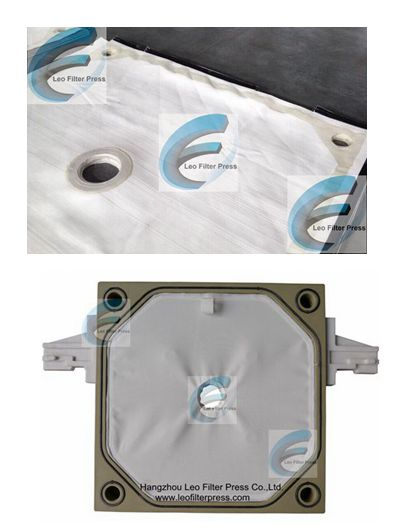 Filter Press Cloth Replacement and Cleaning Instructions from Leo Filter Press,Filter Press Cloth Supplier from China